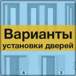 Варианты установки межкомнатной двери