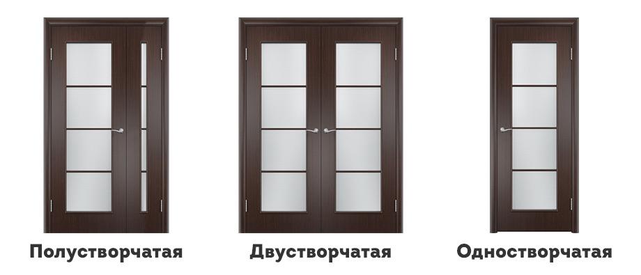 Примеры распашных дверей 24vhoda.ru